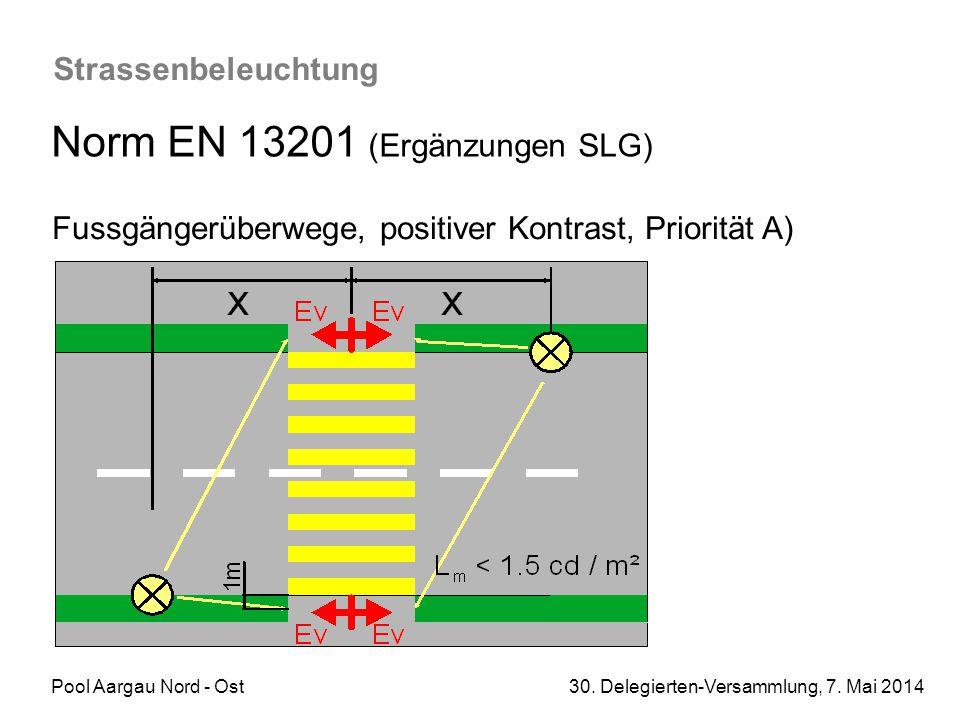 Norm EN 13201 (Ergänzungen SLG)