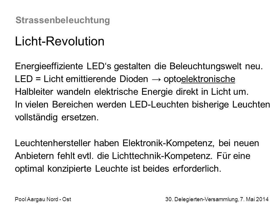 Licht-Revolution Strassenbeleuchtung