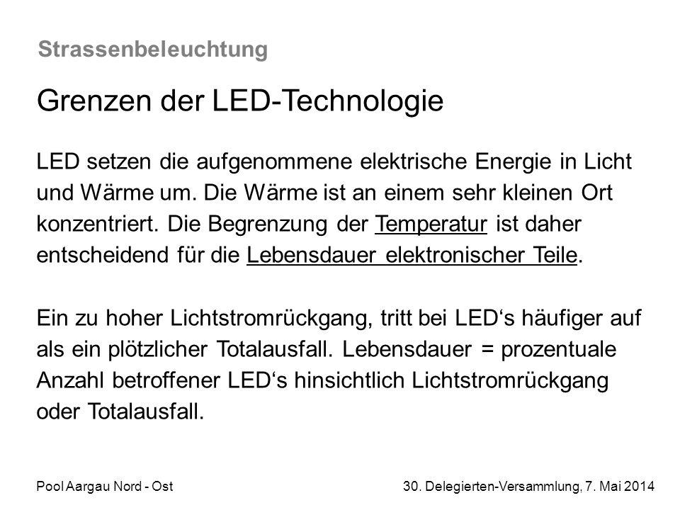 Grenzen der LED-Technologie
