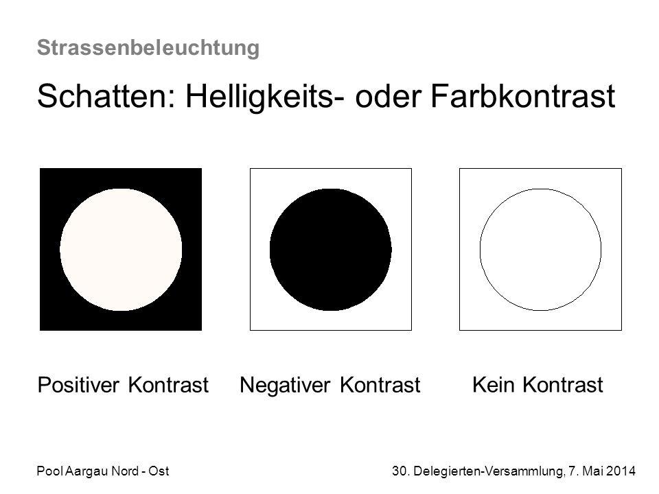 Schatten: Helligkeits- oder Farbkontrast