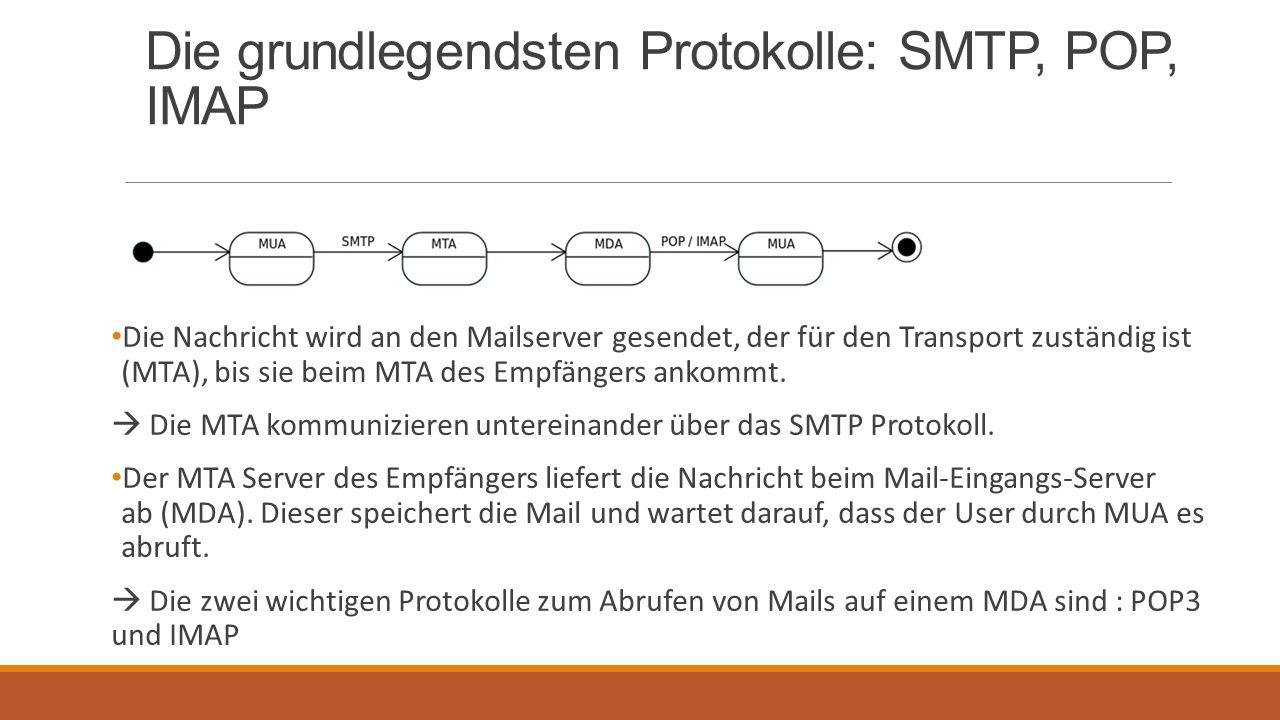 Die grundlegendsten Protokolle: SMTP, POP, IMAP