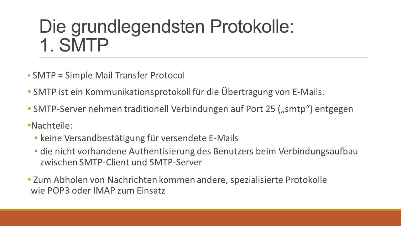 Die grundlegendsten Protokolle: 1. SMTP