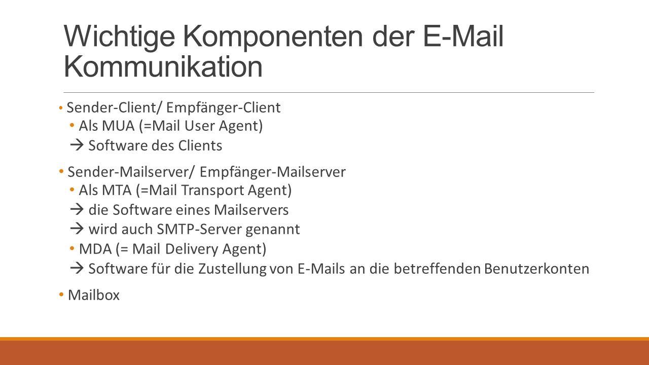 Wichtige Komponenten der E-Mail Kommunikation