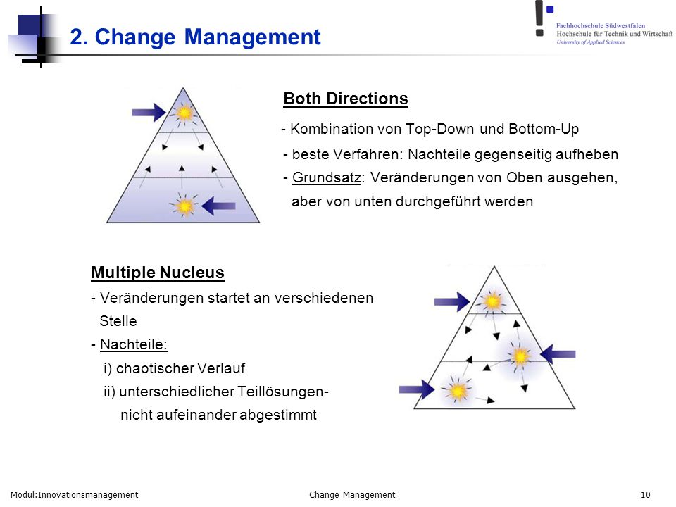 2. Change Management Both Directions