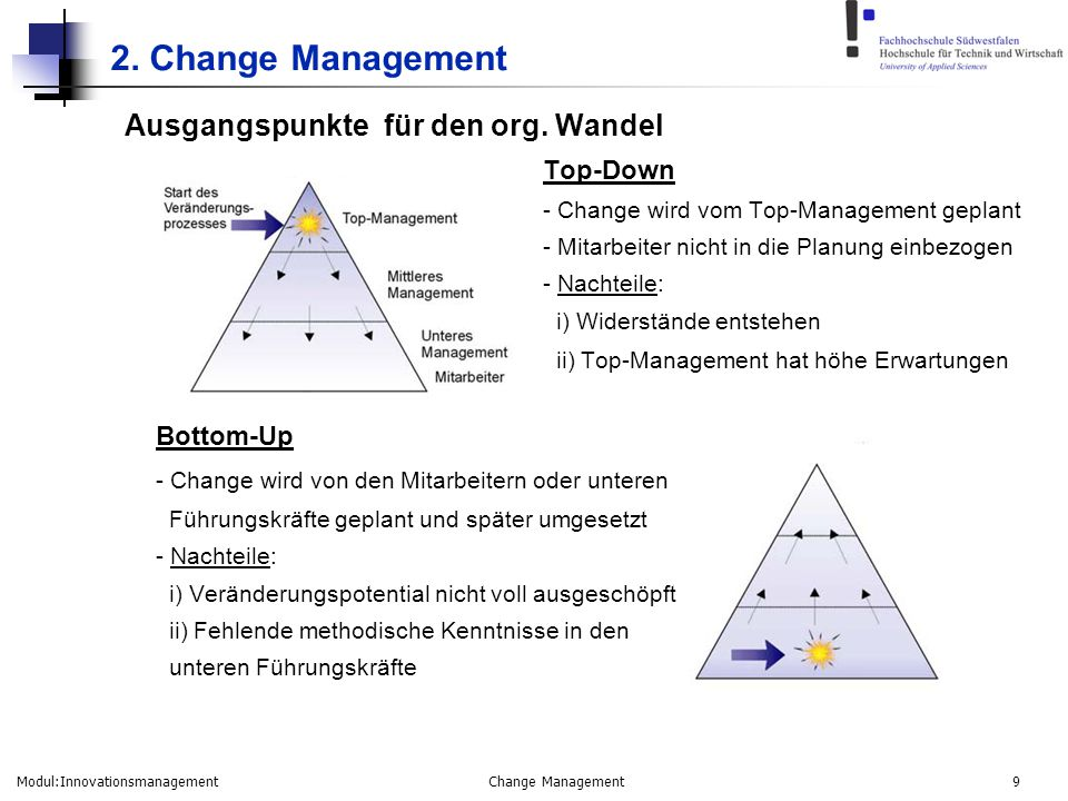 2. Change Management Ausgangspunkte für den org. Wandel Bottom-Up