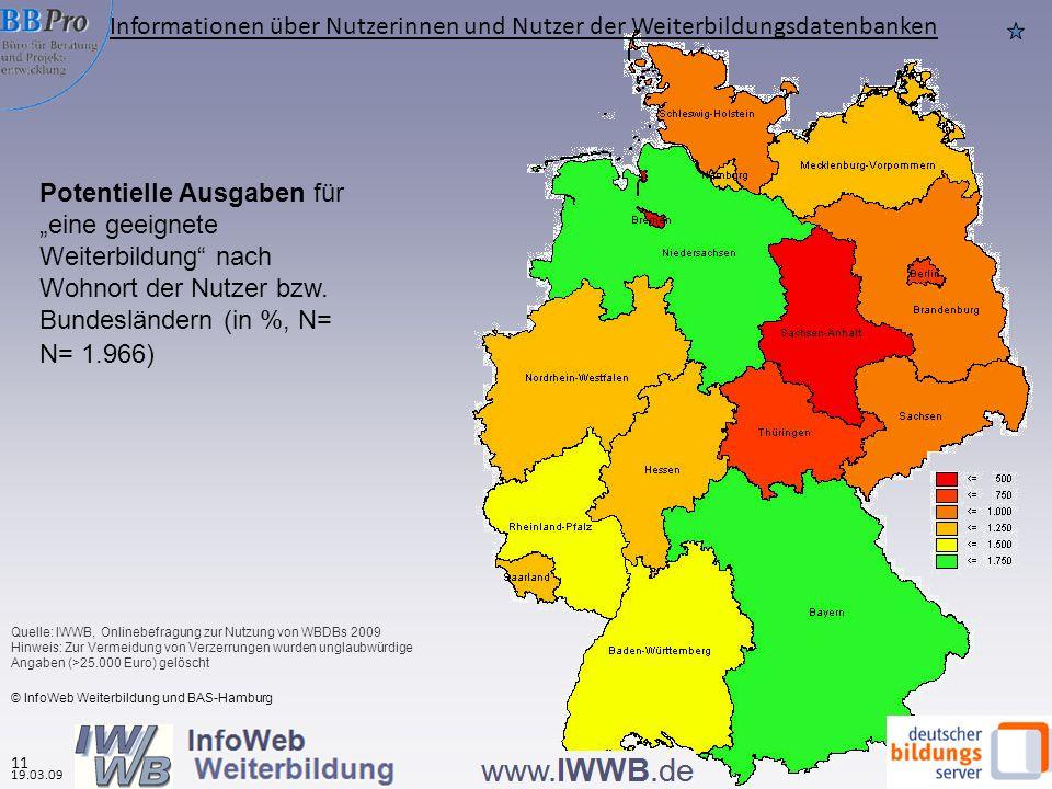 Informationen über Nutzerinnen und Nutzer der Weiterbildungsdatenbanken