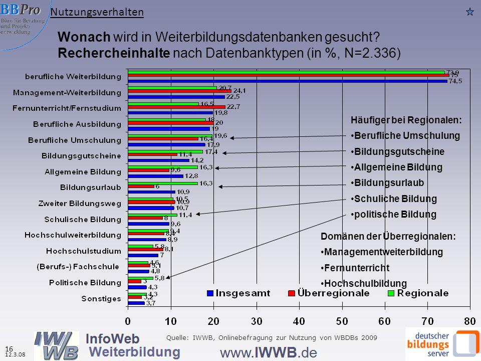 Nutzungsverhalten Wonach wird in Weiterbildungsdatenbanken gesucht Rechercheinhalte nach Datenbanktypen (in %, N=2.336)