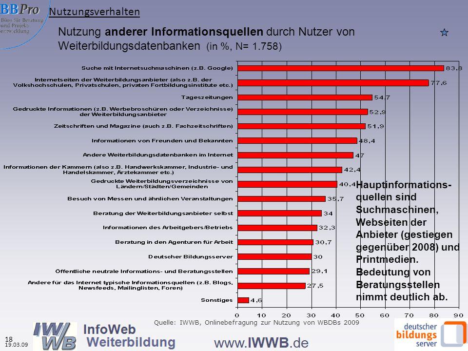 Nutzungsverhalten Nutzung anderer Informationsquellen durch Nutzer von Weiterbildungsdatenbanken (in %, N= 1.758)