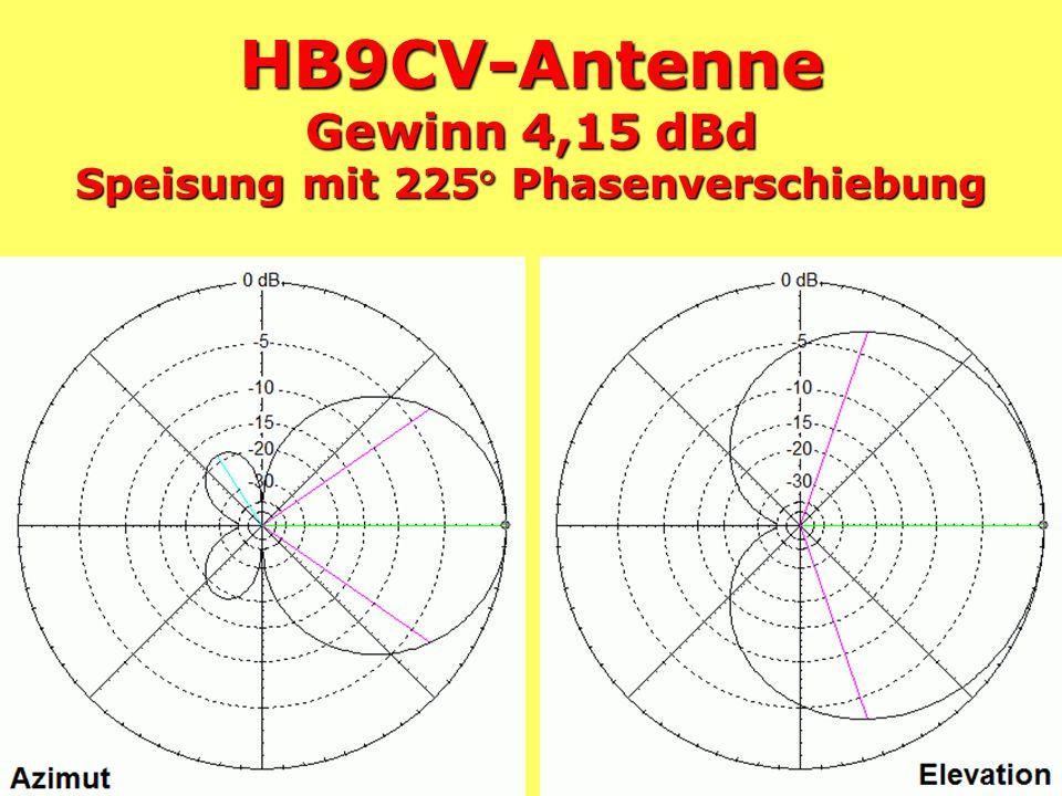 HB9CV-Antenne Gewinn 4,15 dBd Speisung mit 225° Phasenverschiebung