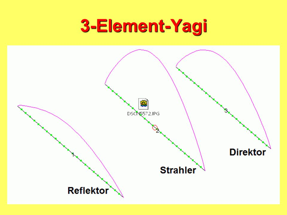 3-Element-Yagi
