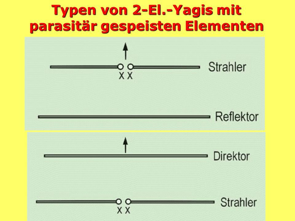 Typen von 2-El.-Yagis mit parasitär gespeisten Elementen