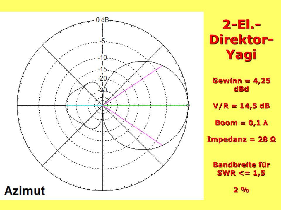 2-El.-Direktor-Yagi Gewinn = 4,25 dBd V/R = 14,5 dB Boom = 0,1 λ Impedanz = 28 Ω Bandbreite für SWR <= 1,5 2 %