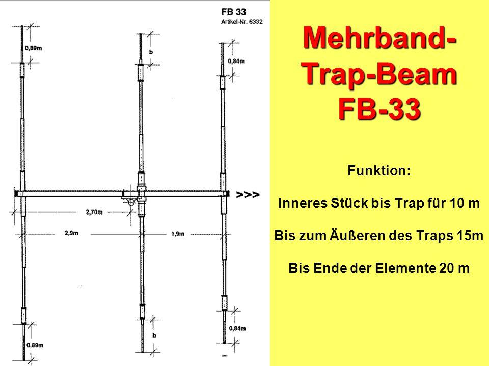 Mehrband-Trap-Beam FB-33 Funktion: Inneres Stück bis Trap für 10 m Bis zum Äußeren des Traps 15m Bis Ende der Elemente 20 m