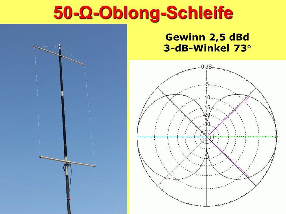 50-Ω-Oblong-Schleife Gewinn 2,5 dBd 3-dB-Winkel 73°