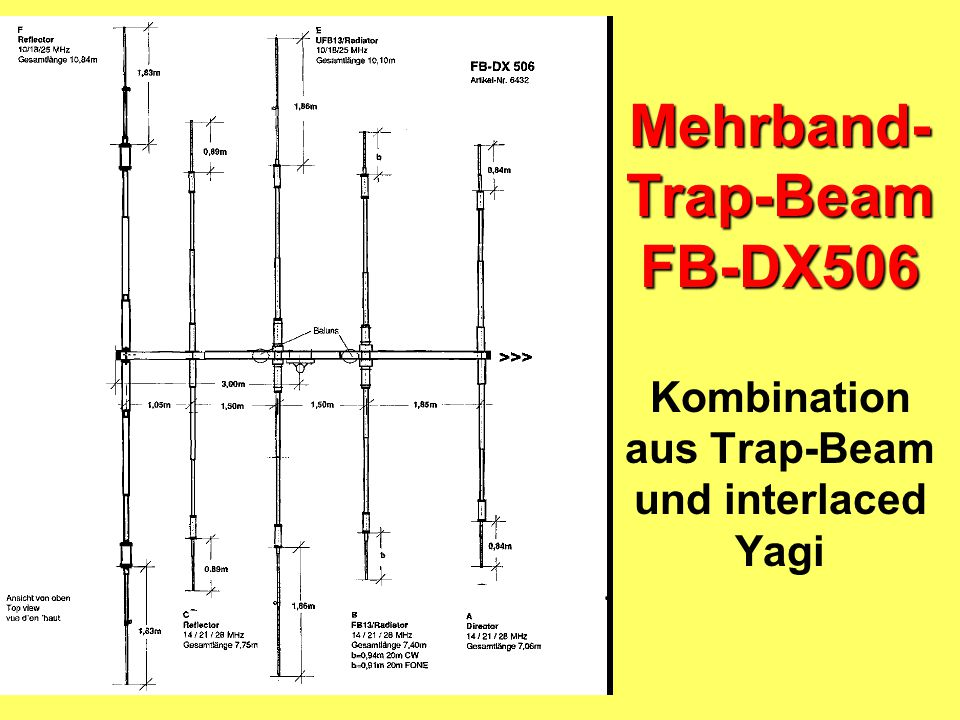 Mehrband-Trap-Beam FB-DX506 Kombination aus Trap-Beam und interlaced Yagi