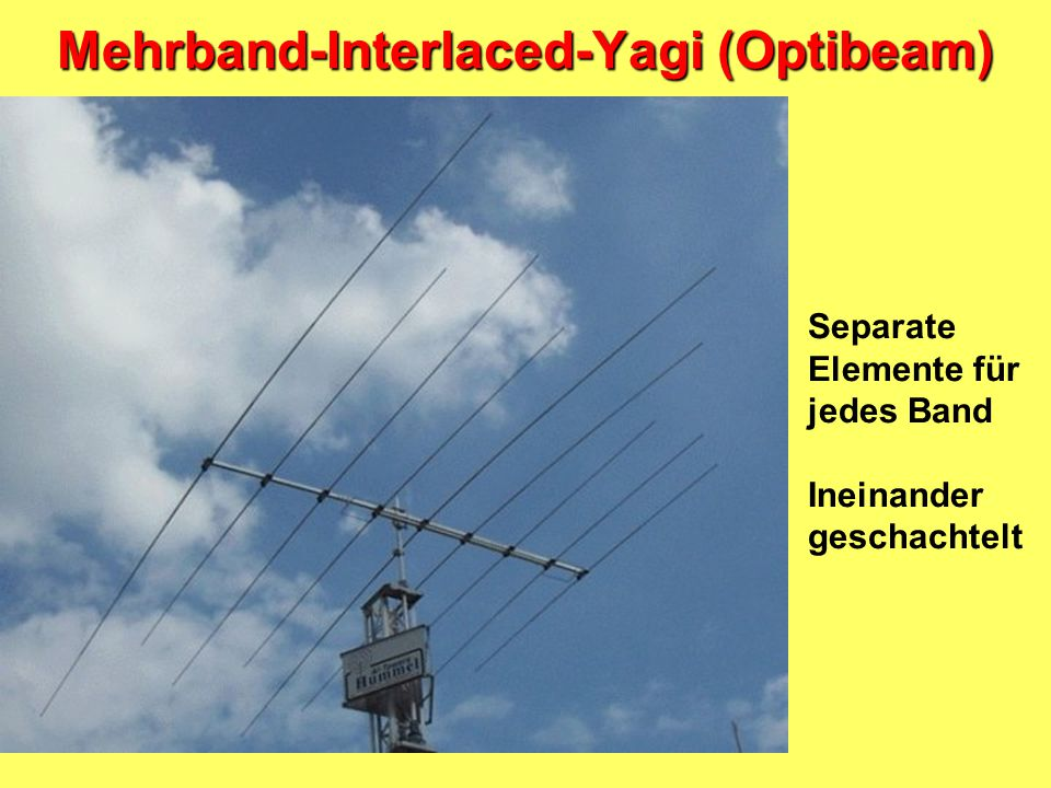 Mehrband-Interlaced-Yagi (Optibeam)
