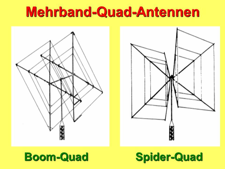 Mehrband-Quad-Antennen