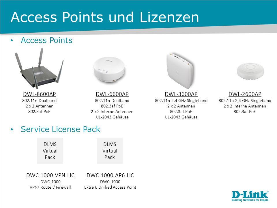 Access Points und Lizenzen