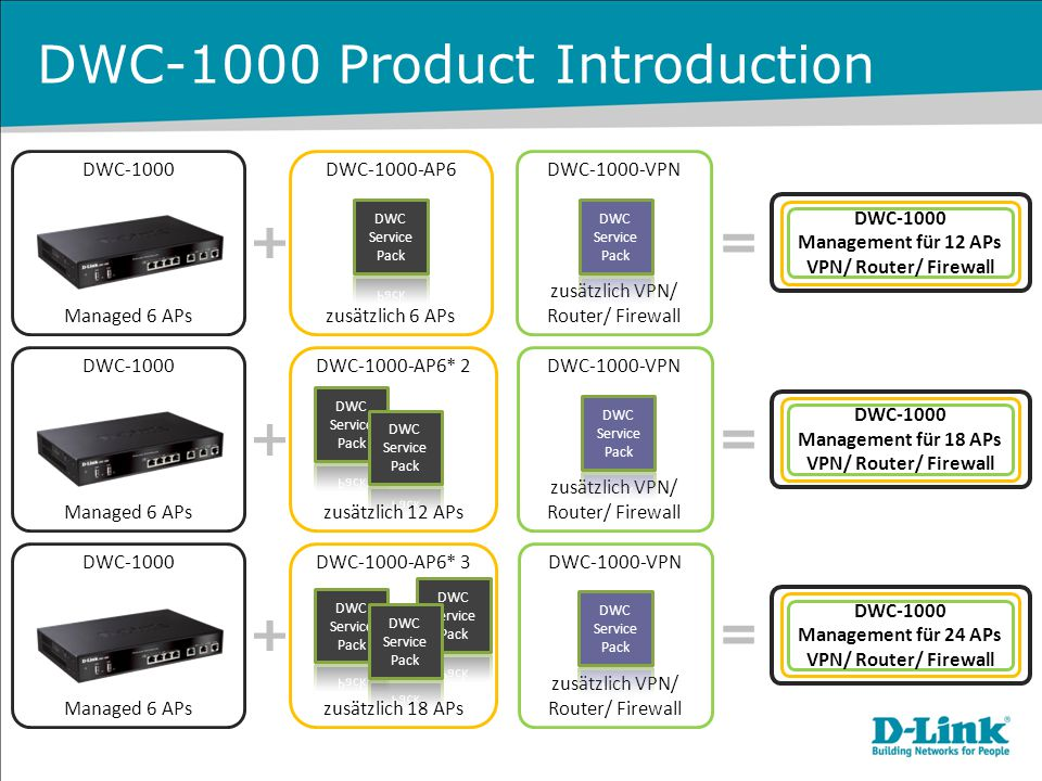 DWC-1000 Product Introduction
