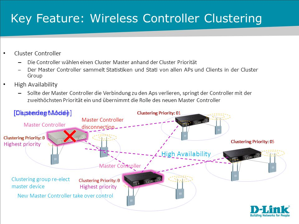 Key Feature: Wireless Controller Clustering