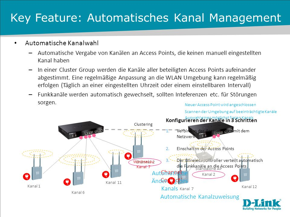 Key Feature: Automatisches Kanal Management