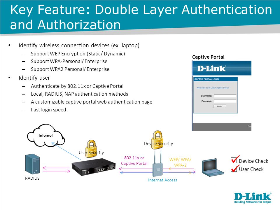 Key Feature: Double Layer Authentication and Authorization