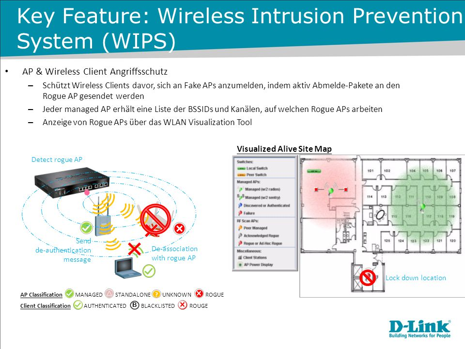 Key Feature: Wireless Intrusion Prevention System (WIPS)