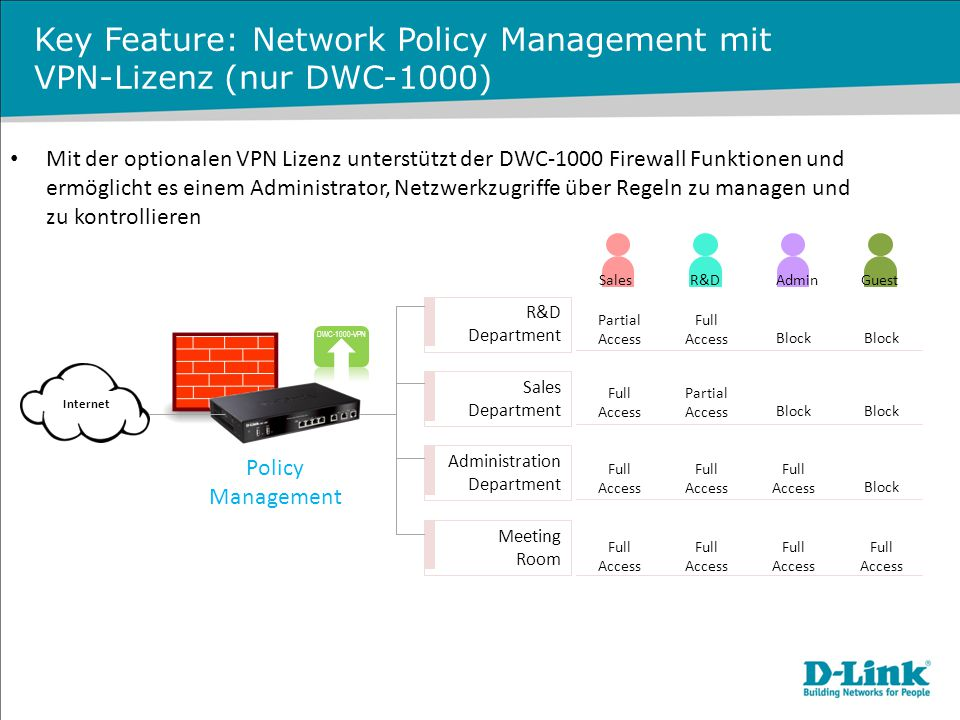 Key Feature: Network Policy Management mit VPN-Lizenz (nur DWC-1000)