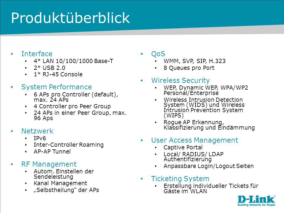 Produktüberblick Interface System Performance Netzwerk RF Management