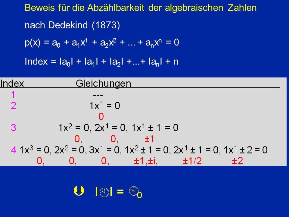 Beweis für die Abzählbarkeit der algebraischen Zahlen