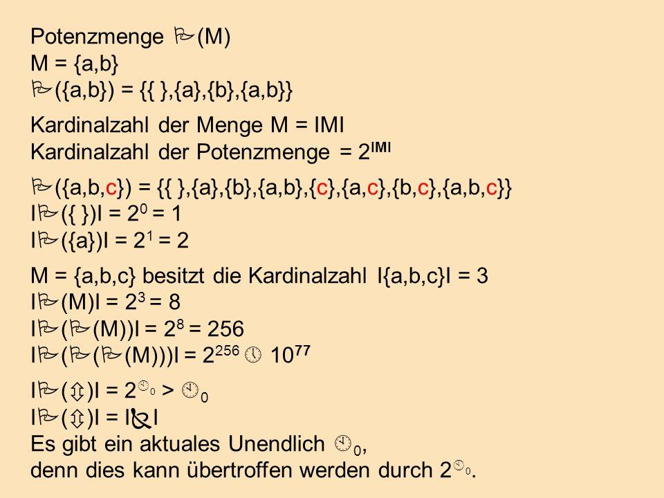 Potenzmenge (M) M = {a,b} ({a,b}) = {{ },{a},{b},{a,b}} Kardinalzahl der Menge M = IMI. Kardinalzahl der Potenzmenge = 2IMI.