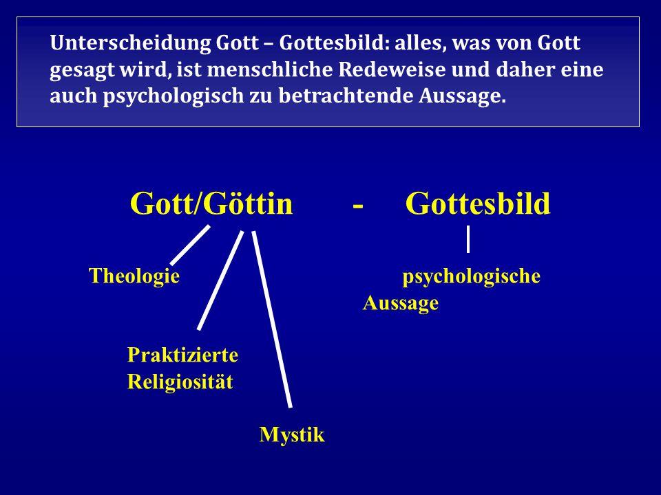Gott/Göttin - Gottesbild