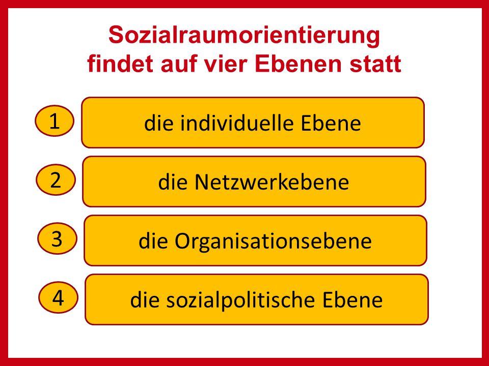 Sozialraumorientierung findet auf vier Ebenen statt