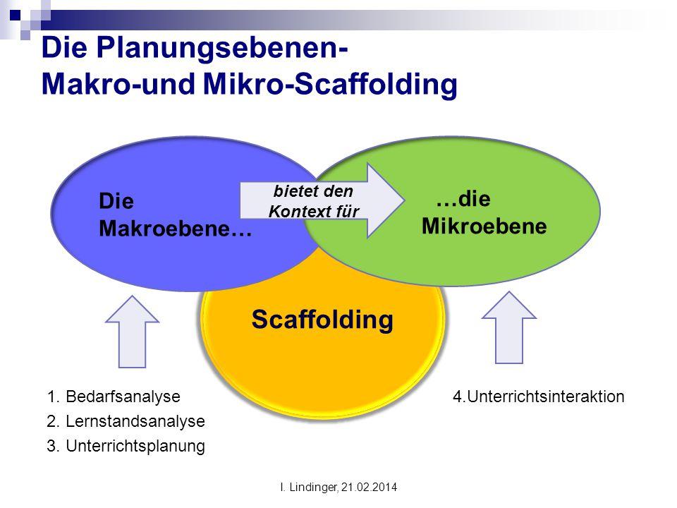 Die Planungsebenen- Makro-und Mikro-Scaffolding
