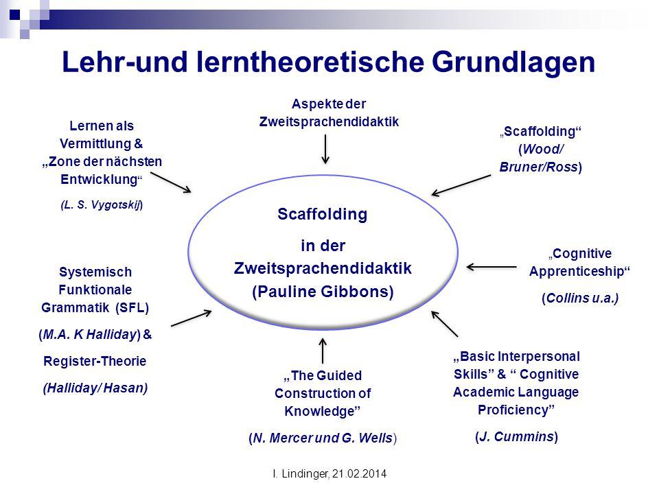 Lehr-und lerntheoretische Grundlagen