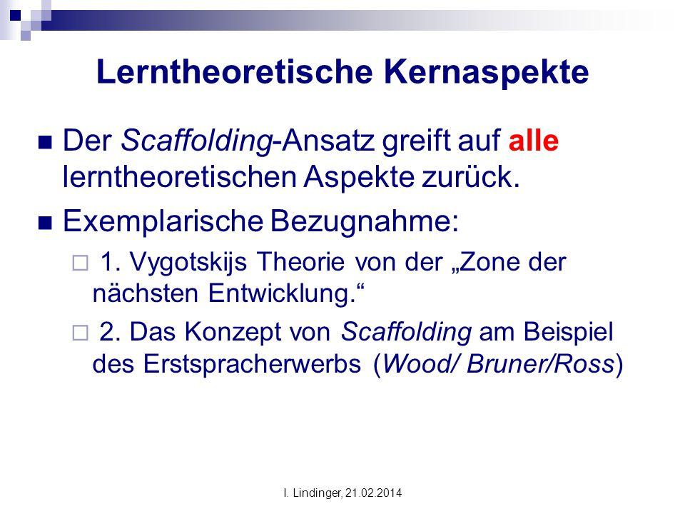 Lerntheoretische Kernaspekte