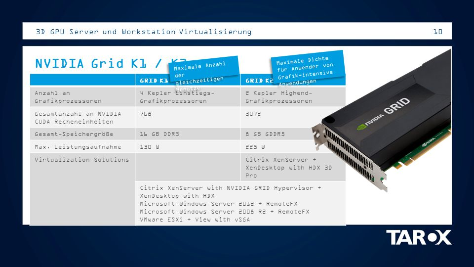 NVIDIA Grid K1 / K2 3D GPU Server und Workstation Virtualisierung