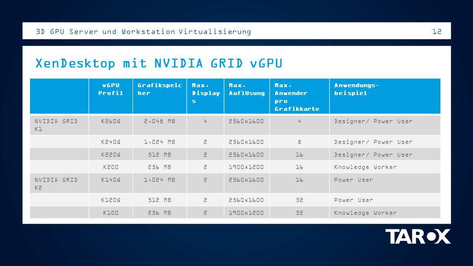 XenDesktop mit NVIDIA GRID vGPU