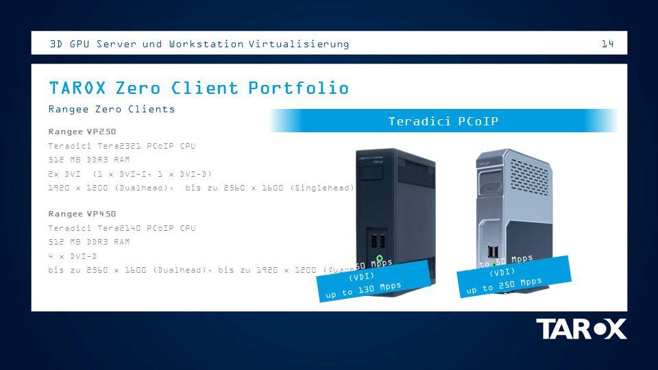 TAROX Zero Client Portfolio