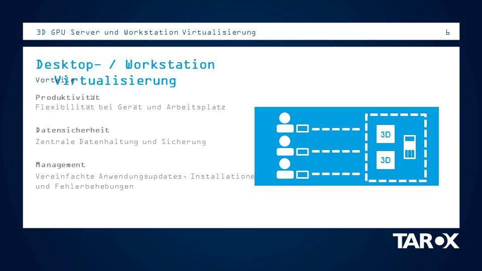 Desktop- / Workstation Virtualisierung