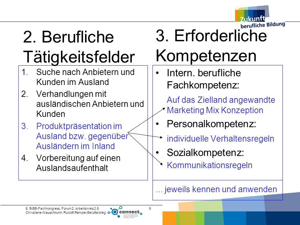 2. Berufliche Tätigkeitsfelder
