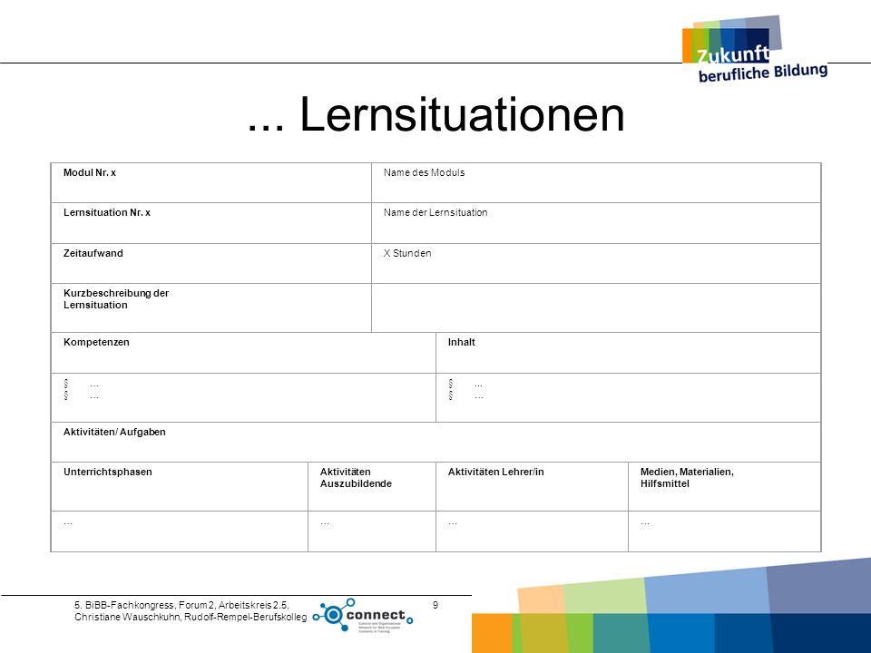 ... Lernsituationen Modul Nr. x Name des Moduls Lernsituation Nr. x