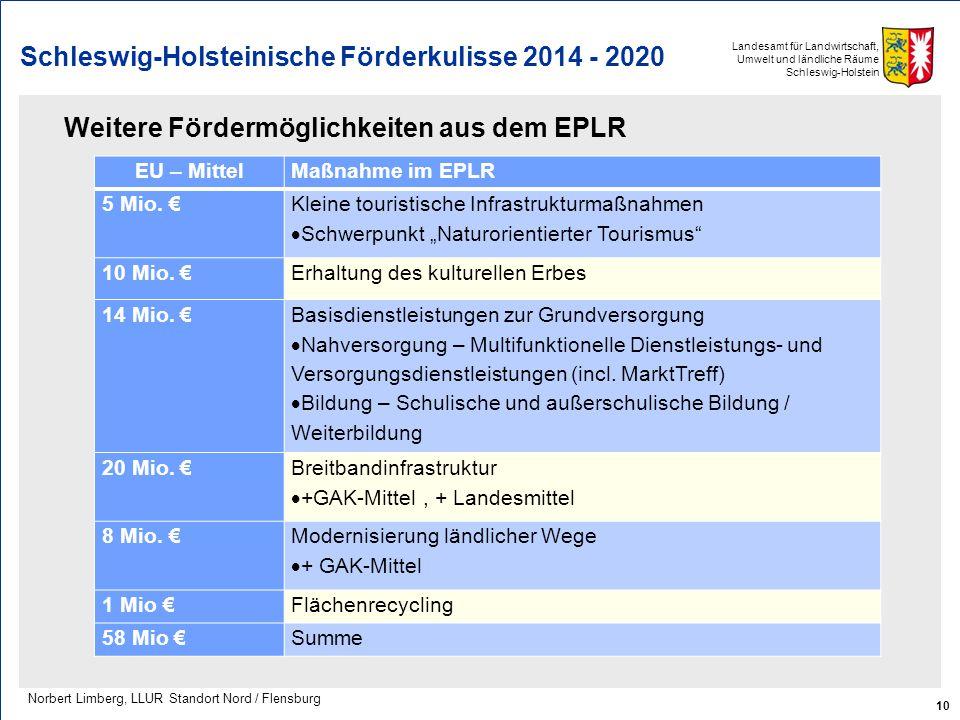 Schleswig-Holsteinische Förderkulisse 2014 - 2020