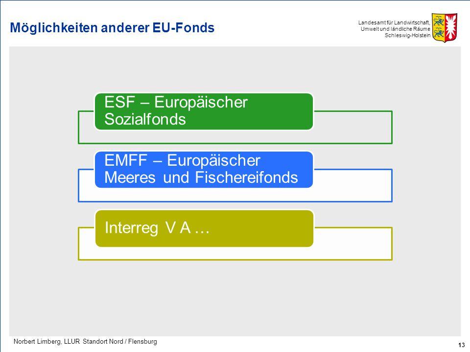 Möglichkeiten anderer EU-Fonds