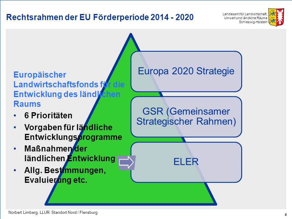 Rechtsrahmen der EU Förderperiode 2014 - 2020