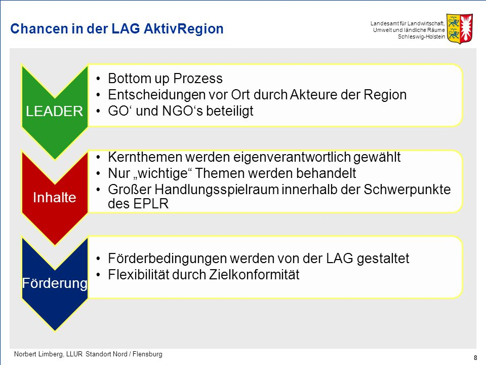 Chancen in der LAG AktivRegion