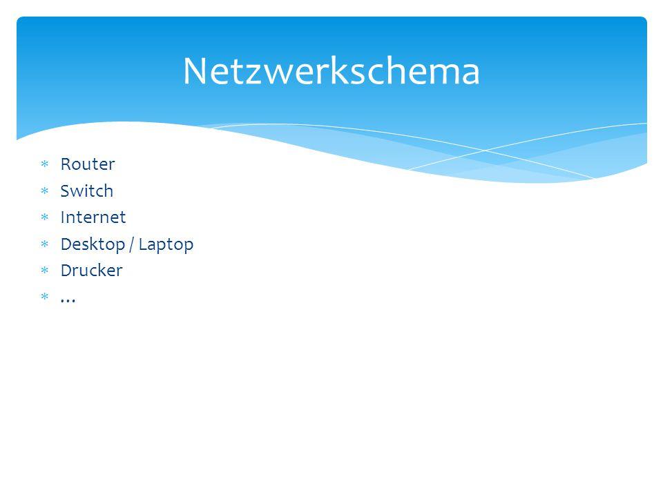 Netzwerkschema Router Switch Internet Desktop / Laptop Drucker …