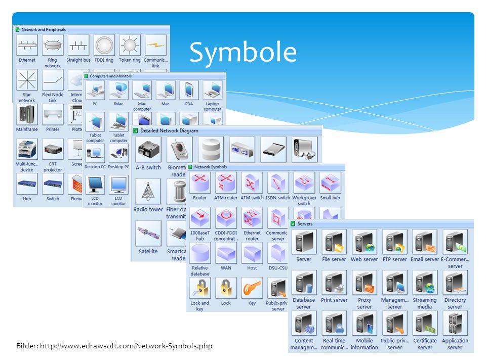 Symbole Bilder: http://www.edrawsoft.com/Network-Symbols.php
