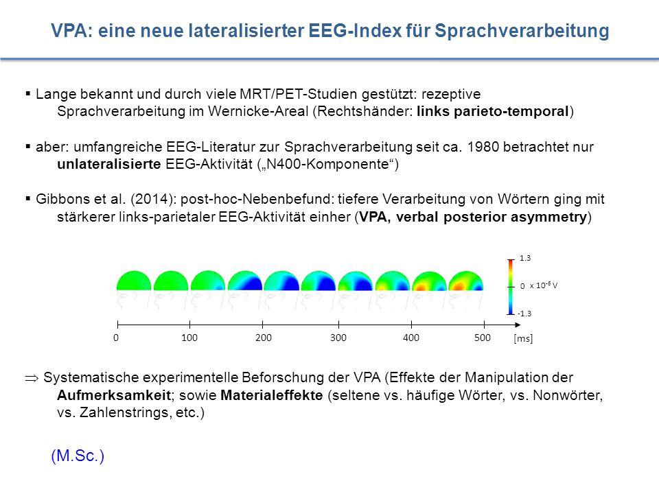 VPA: eine neue lateralisierter EEG-Index für Sprachverarbeitung