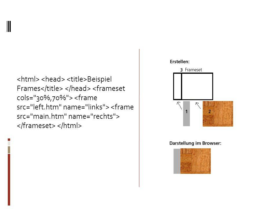 <html> <head> <title>Beispiel Frames</title> </head> <frameset cols= 30%,70% > <frame src= left.htm name= links > <frame src= main.htm name= rechts > </frameset> </html>